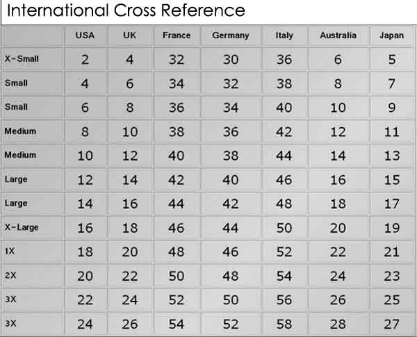 International Cross Reference Size Charts